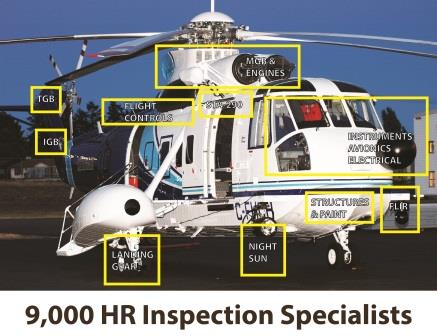 9000 Hour Scheduled and Unscheduled Inspections for Bell, Sikorsky, and Airbus Helicopters